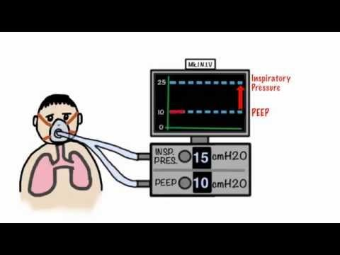 CPAP And Non Invasive Ventilation In 5 Minutes YouTube
