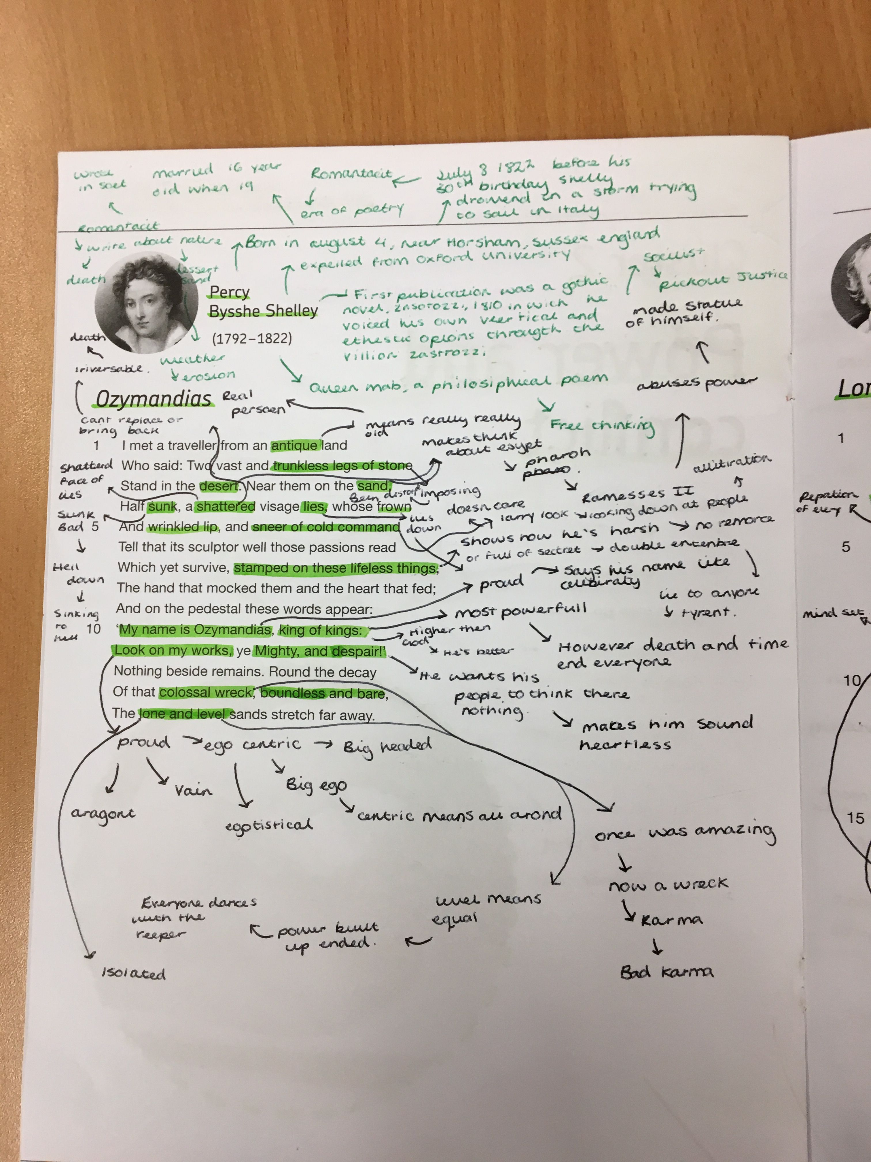 Pin By Millie Mann On Revision