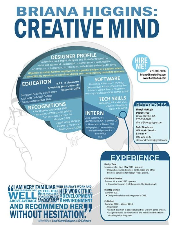 Another creative CV found by Denise Taylor of Amazing People ...