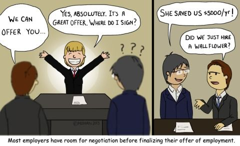 Things To Consider Before Accepting A Job Offer  All Dolled Up