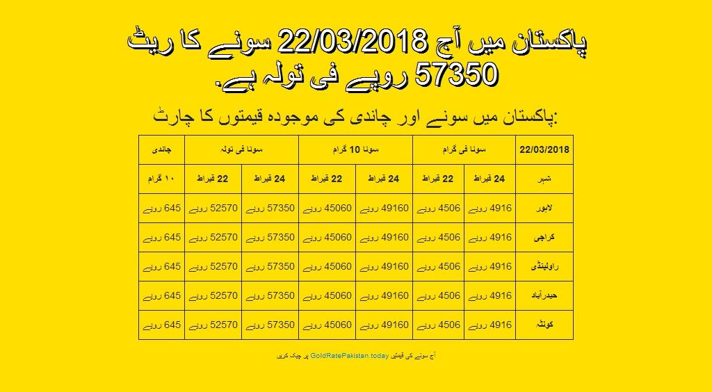 leo coin rate in pakistan