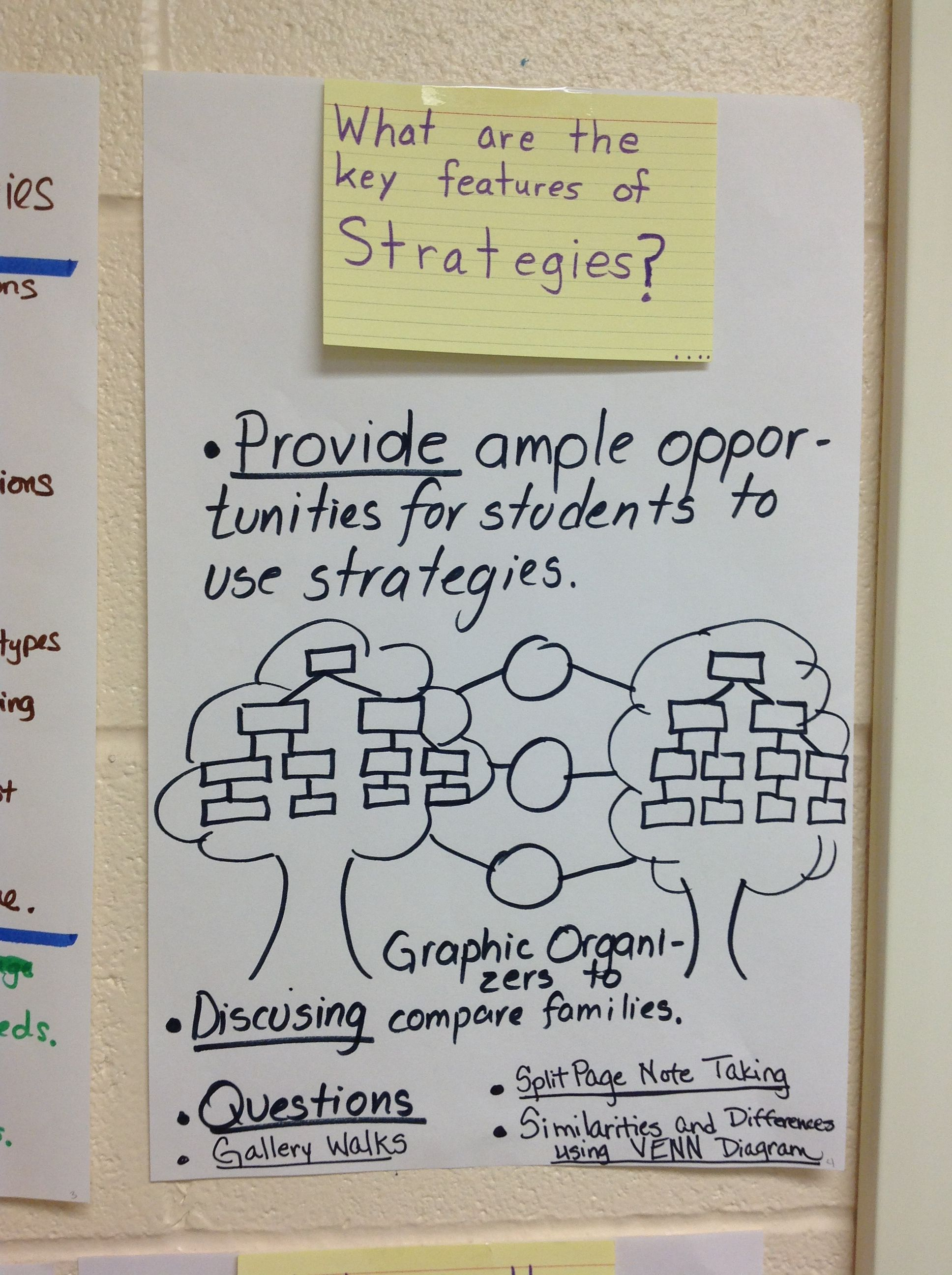 Siop Strategies