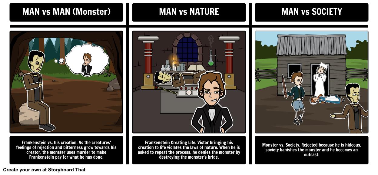 Frankenstein Literary Conflict Explore Literary