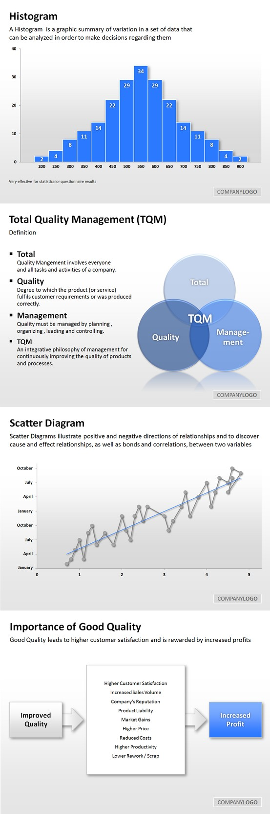 total quality management at family businesses essay Total quality management (tqm) is an approach that organizations use to improve their internal processes and increase customer satisfaction when it is properly implemented, this style of management can lead to decreased costs related to corrective or preventative maintenance, better overall performance, and an increased number of happy and.
