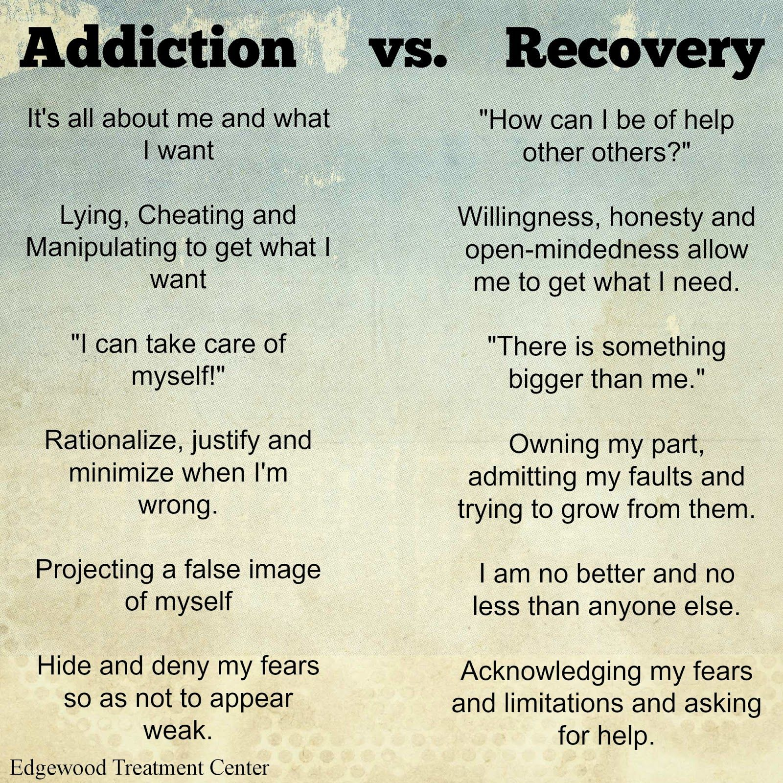 May 27, 2016 - Readings in Recovery: Step by Step