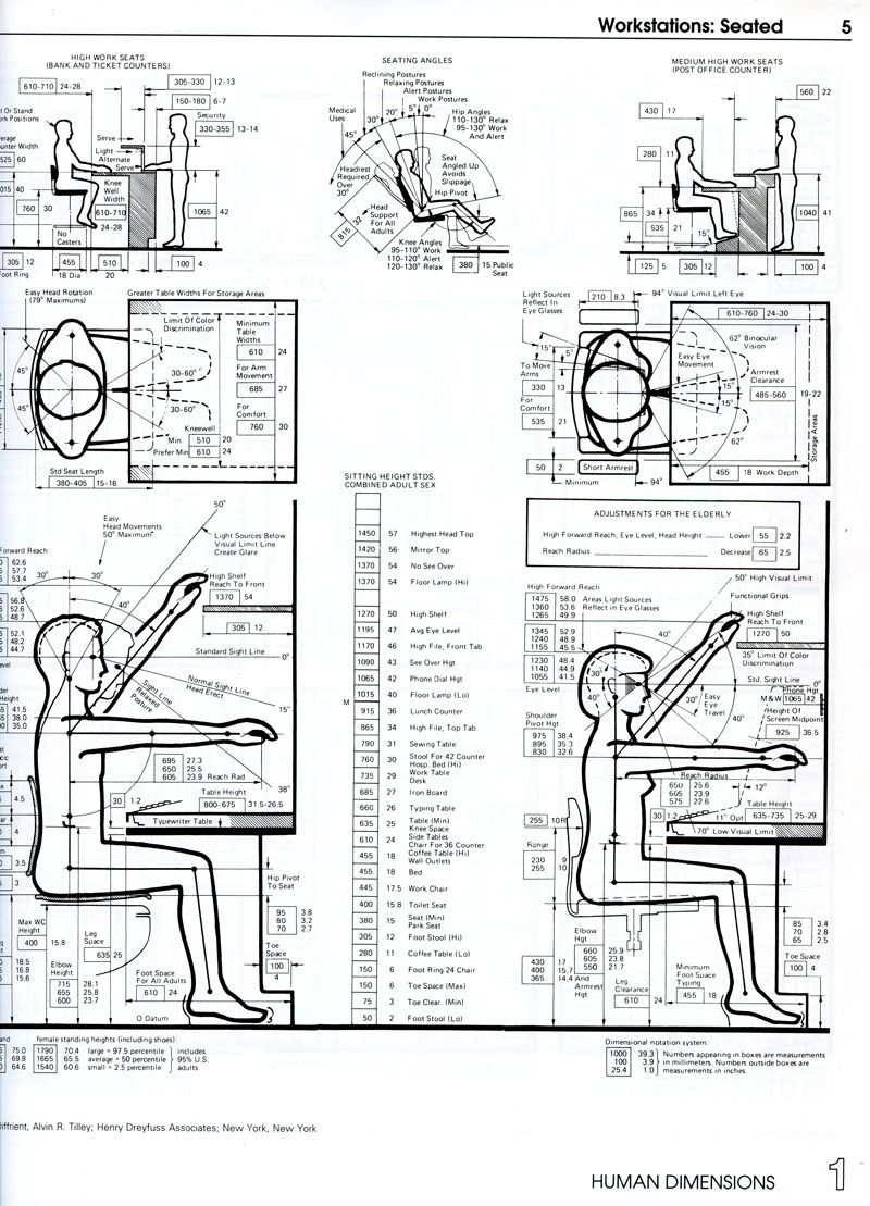 Graphic Standards003 Human Dimension Design Reference Ergonomics Design