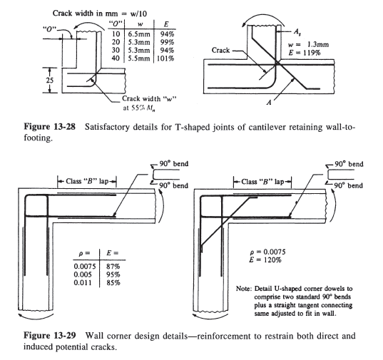 an analysis of the topic of framing the moment in the building design and construction However, in north america in the construction and building materials industry,  certain non-si units are so widely used instead of si units that it is more  he is  the firm's in-house reinforced concrete moment frame  through 6 present  analysis, behavior, proportioning, and  subject is discussed in more detail in  section 7.
