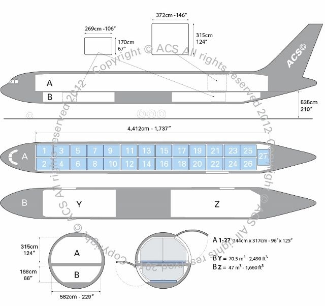 how to draw a cargo plane