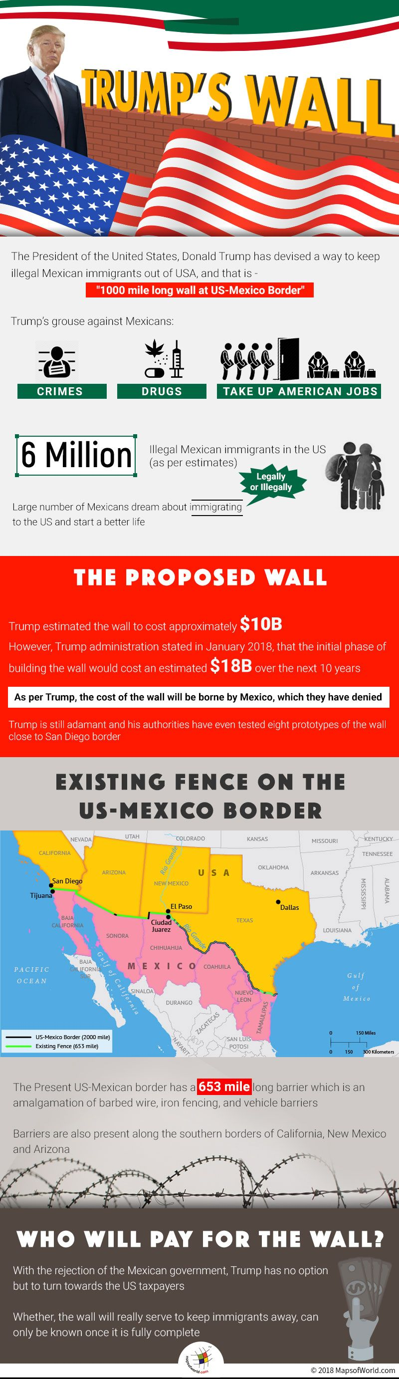 Why Does Trump Want To Build Us Mexico Border Wall Us Mexico Border Wall Build A Wall Iranian Carpet