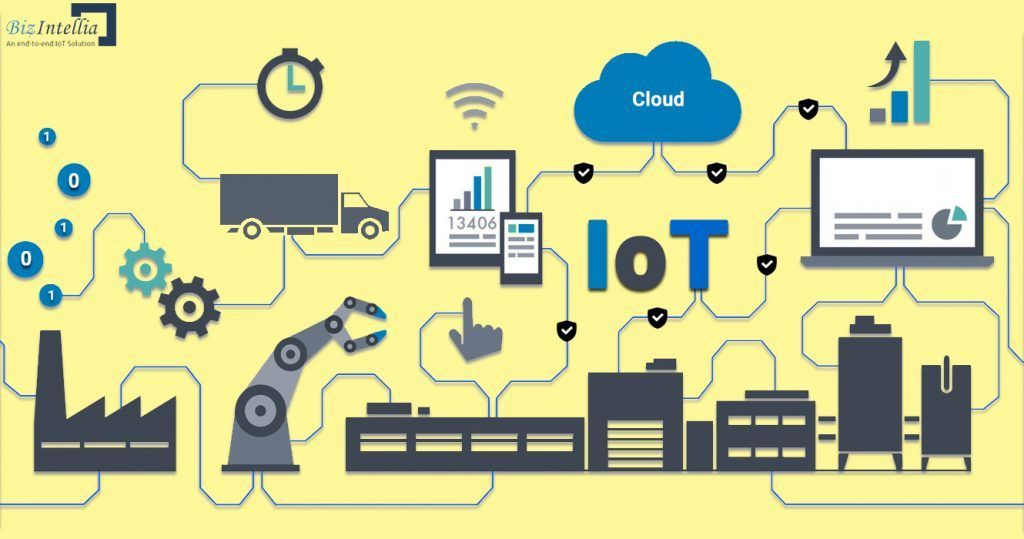 Iot A Mainstream And Disruption In Business Model In 2020 Iot Supply Management Water Management