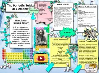 The periodic table is a tabular arrangement of the chemical elements the periodic table is a tabular arrangement of the chemical elements ordered by their atomic number electron configurations and recurring chemical urtaz Choice Image
