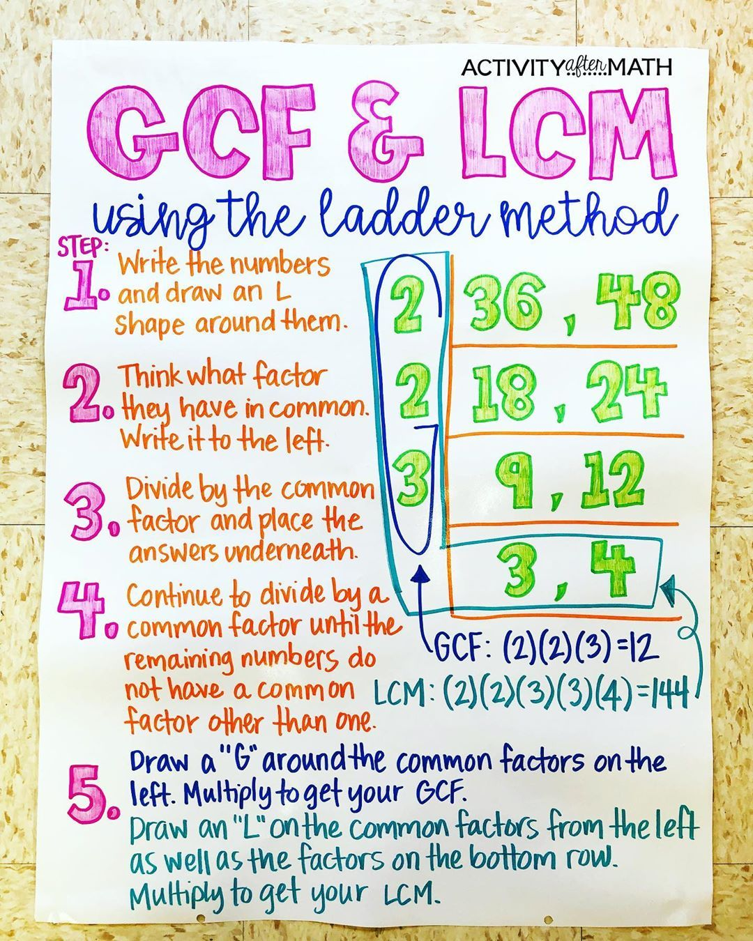Greatest Common Factor and Least Common Multiple Anchor Chart. 6th grade  Math Anchor Chart! ❤️ Do you use the l…   Math anchor charts [ 1350 x 1080 Pixel ]