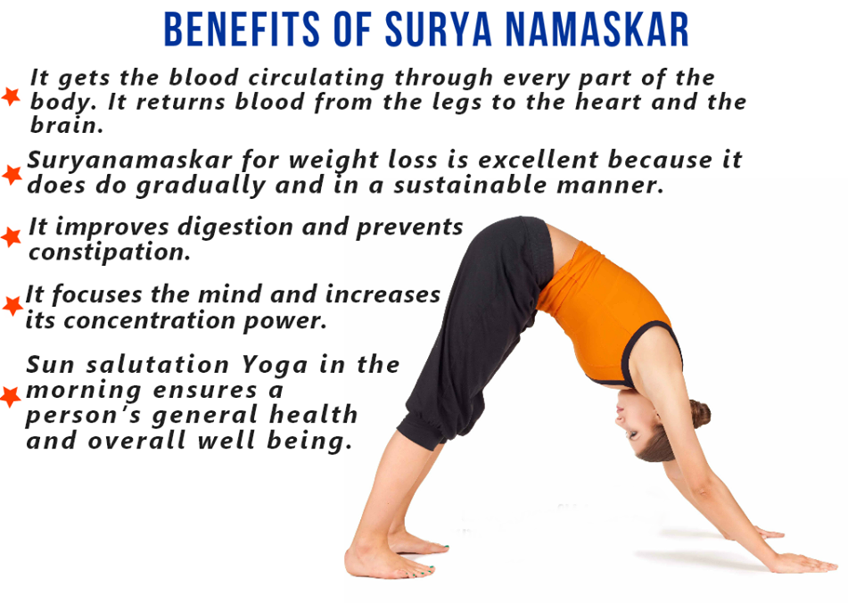 Surprising Health Benefits Of Yoga Yoga Benefits Surya Namaskar Improve Digestion