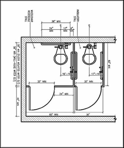 ADA Bathroom Dimensions And Guidelines