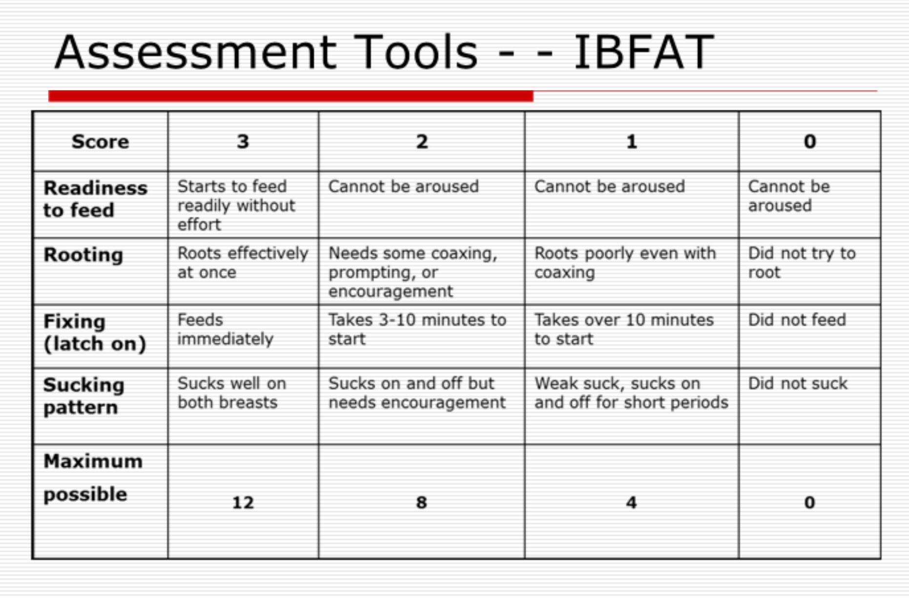 Ibfat Assessment Assessment Tools Lactation Assessment