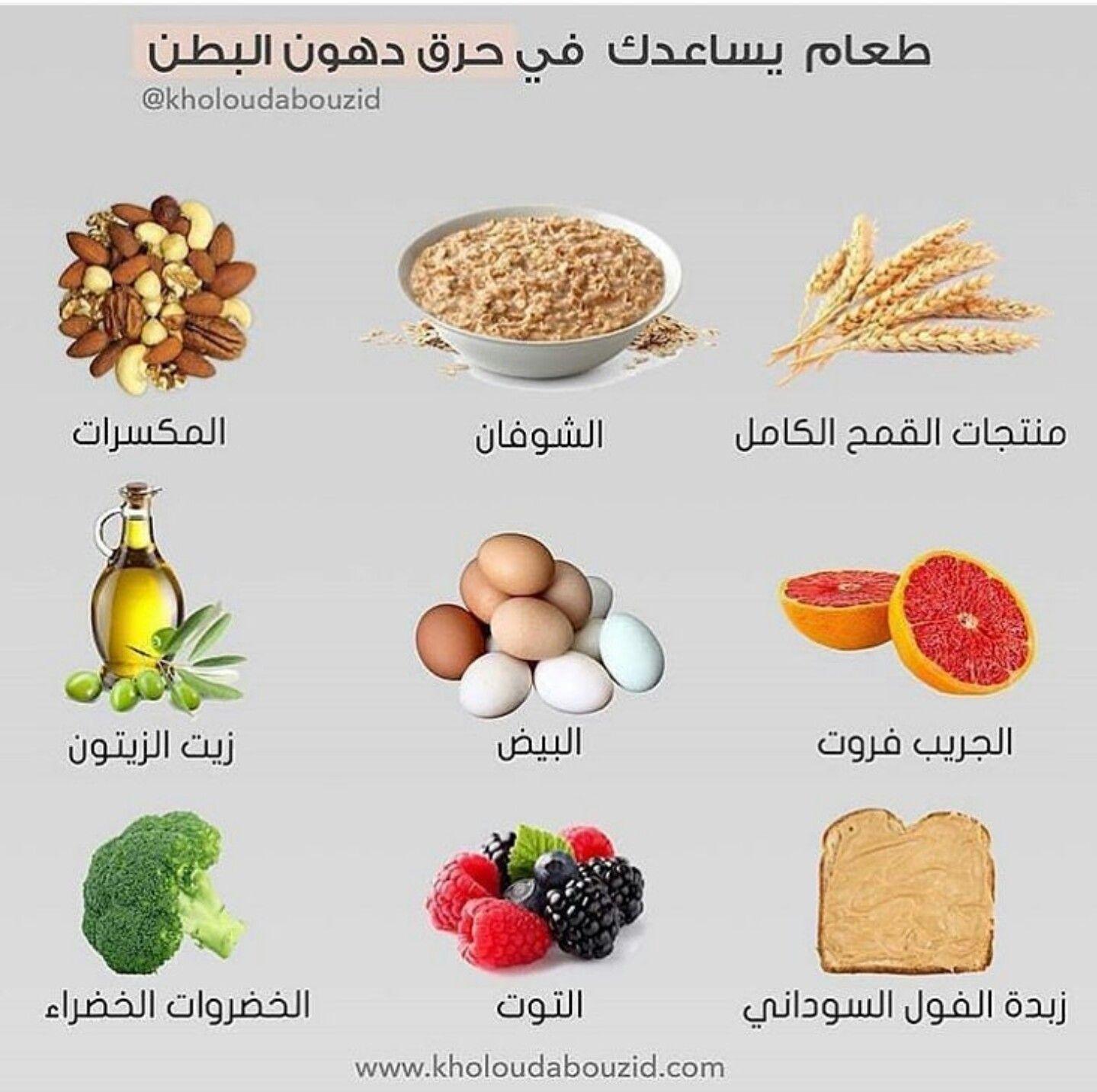 Pin By Yara On Aya Naji Health Facts Food Health Fitness Food Health Fitness Nutrition