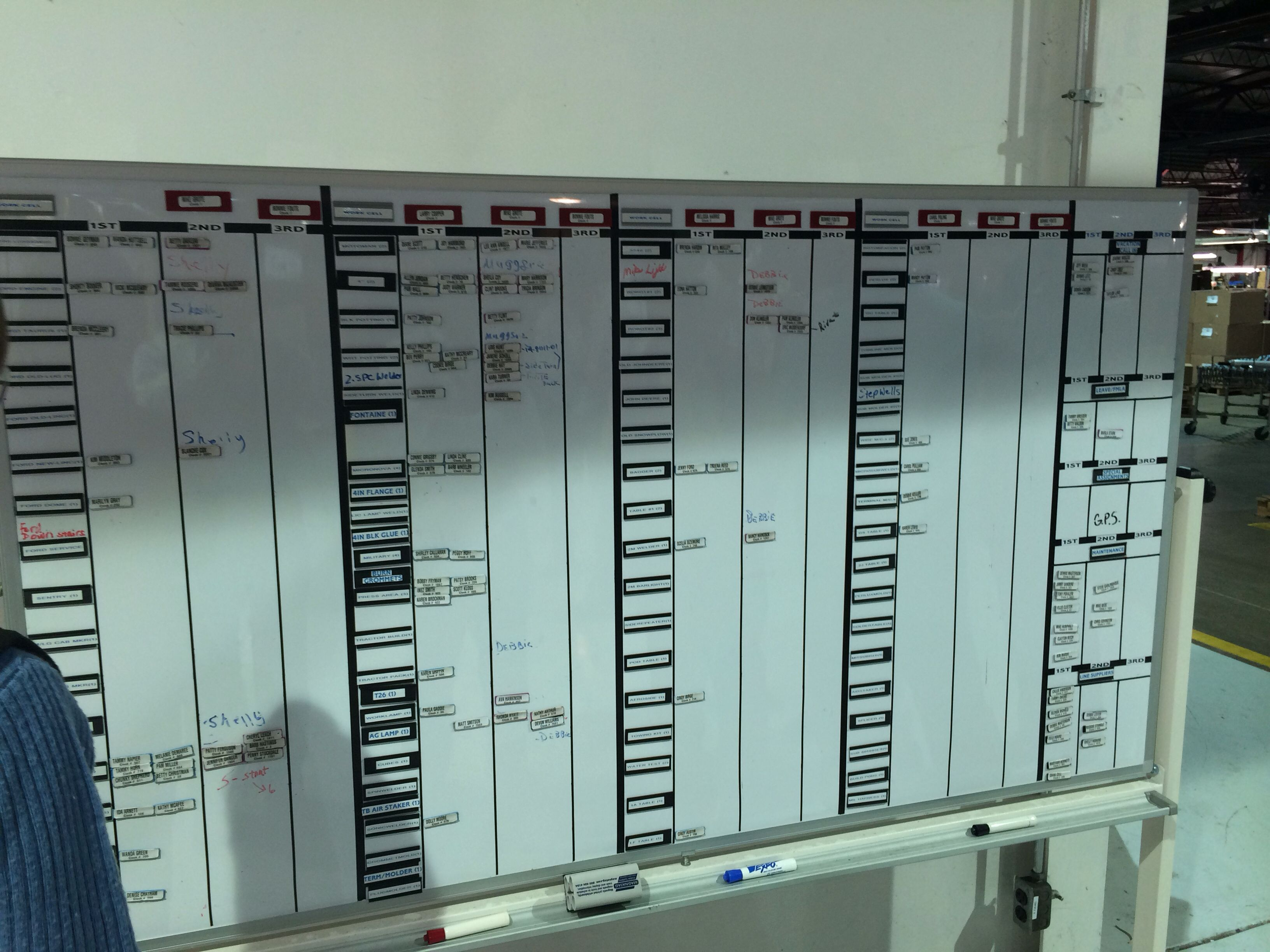Visual production scheduling board | Timeline Tips | Pinterest