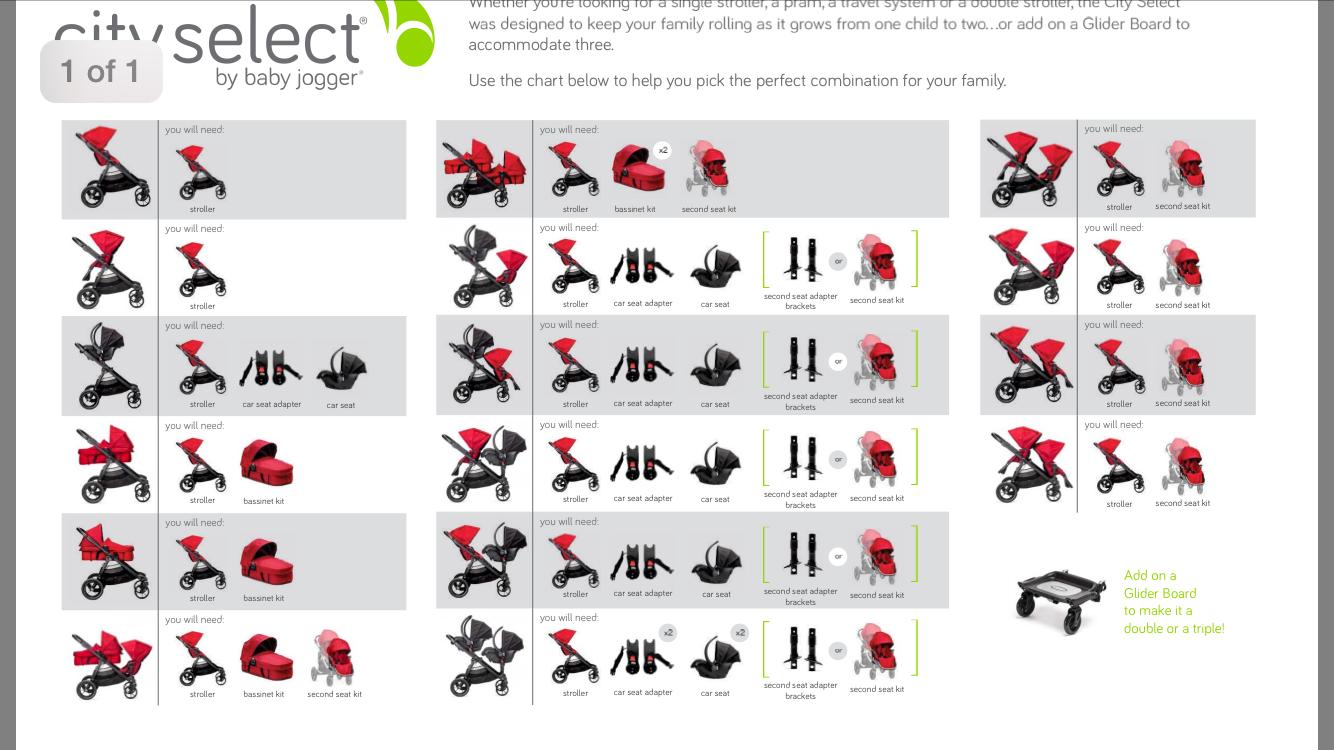 City Select configurations