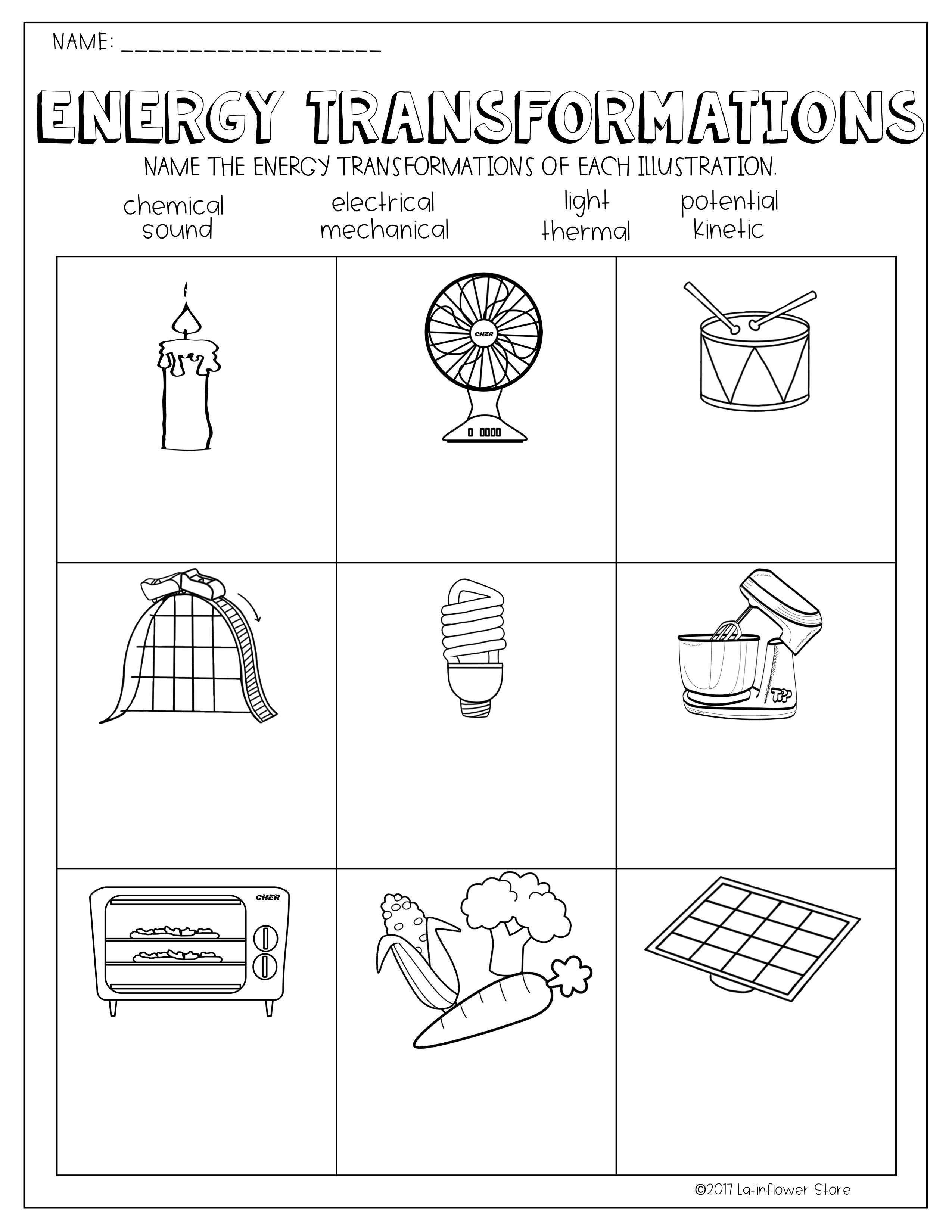Worksheets Energy Transformation Worksheet Answers energy transformations worksheet worksheets science classroom worksheet