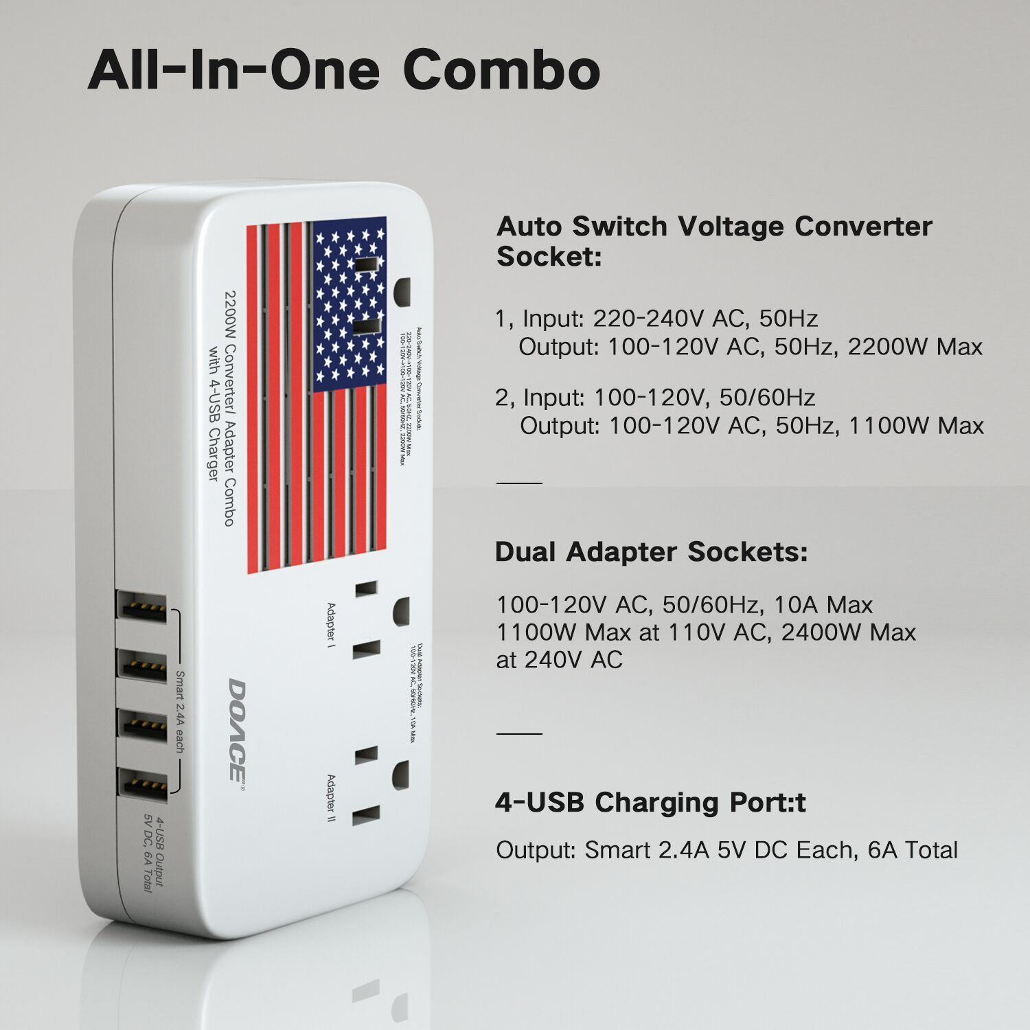 One auto-switch voltage converter socket: automatically identify and