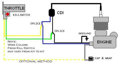 80cc Bike Engine Wiring Bike Engine Kill Switch Engineering