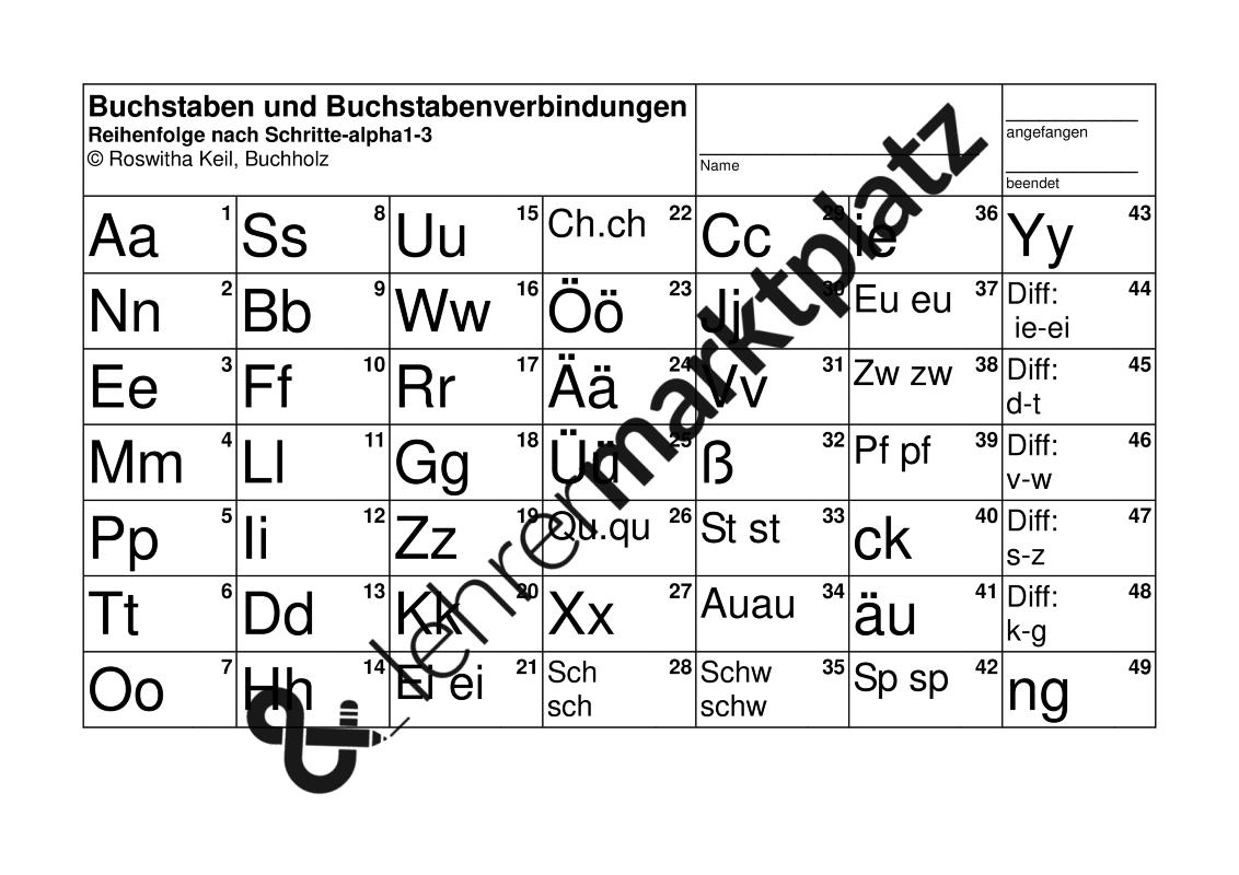 Tabelle mit Buchstaben – DaZ / DaF, Deutsch | DaF / DaZ ...