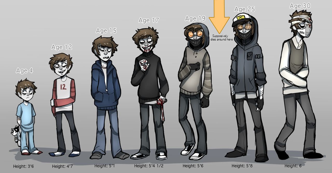 Toby Age Chart By Fatal Impurity Deviantart Com On Deviantart Creepypasta Creepypasta Cute Creepypasta Characters