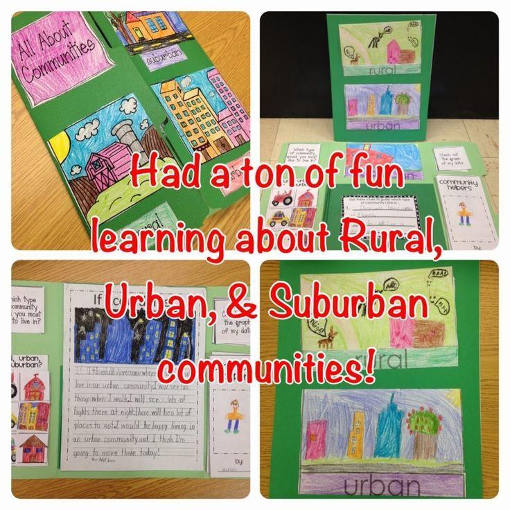 Rural Urban And Suburban Communities Fun Social Studies