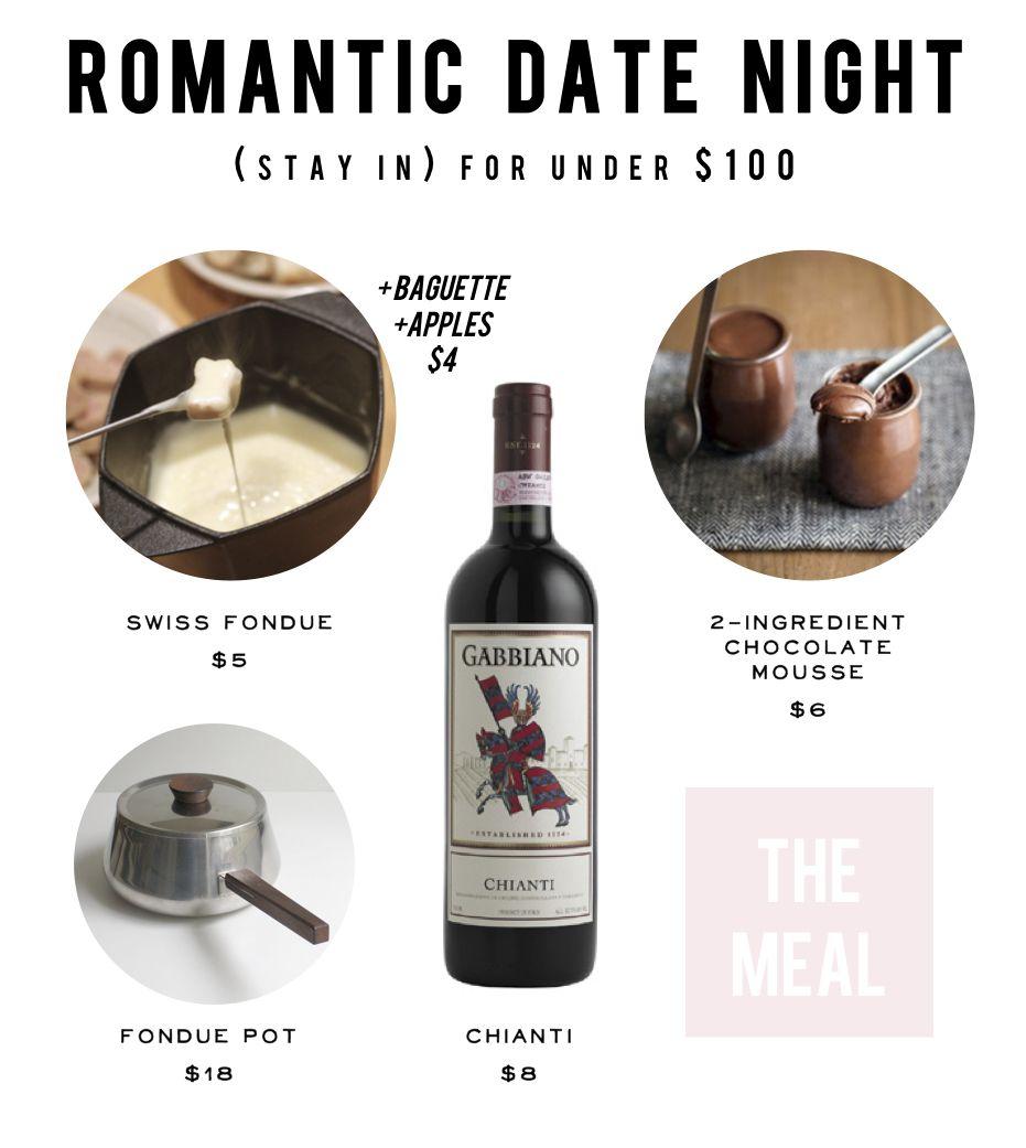 Cheap Date Ideas Frugal Diy Ideas And Crafty