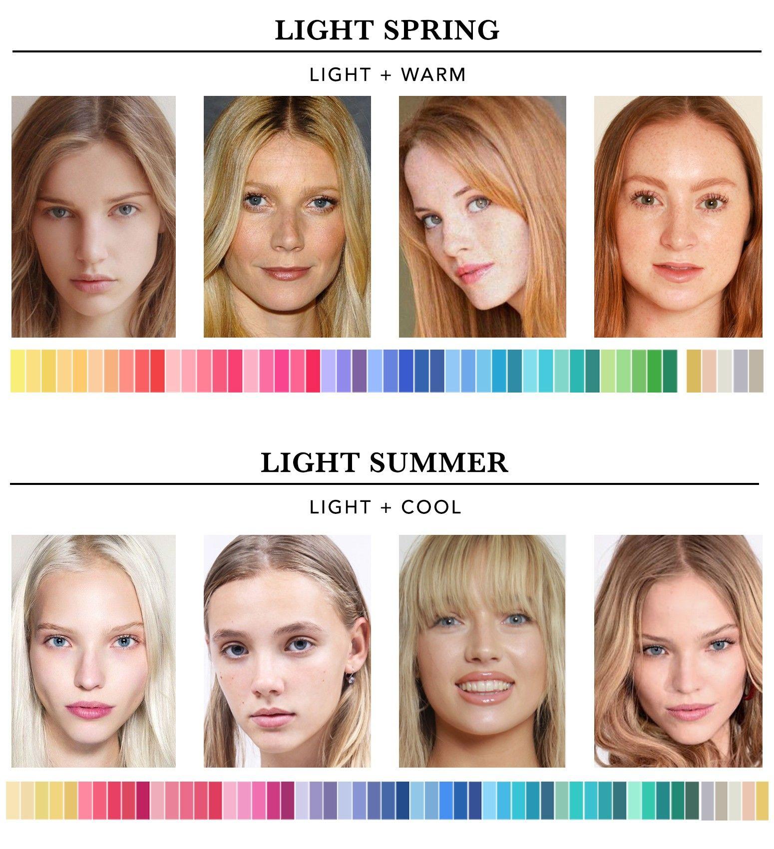 Which Colour Season Are You? – the concept wardrobe