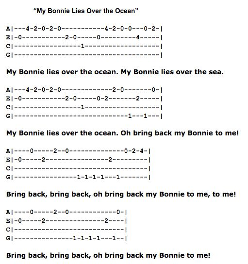 My Bonnie Lies Over The Ocean Ukulele Fingerpicking Pattern