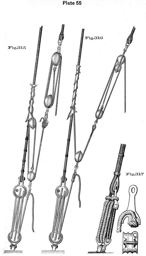 www.pinterest.com/1895gunner/ Setting up lanyards. w 2019