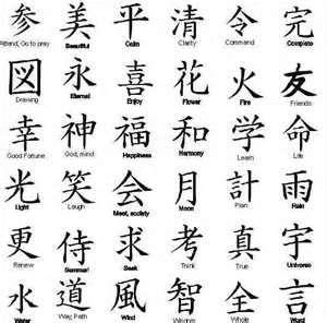Japanese Symbols Tattoos And Meanings Zimbio Tattoos Pinterest