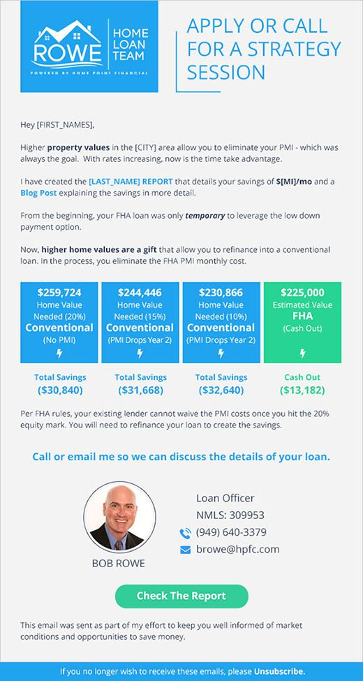 Email Template for Marketing Campaign Email Template - marketing campaign template word