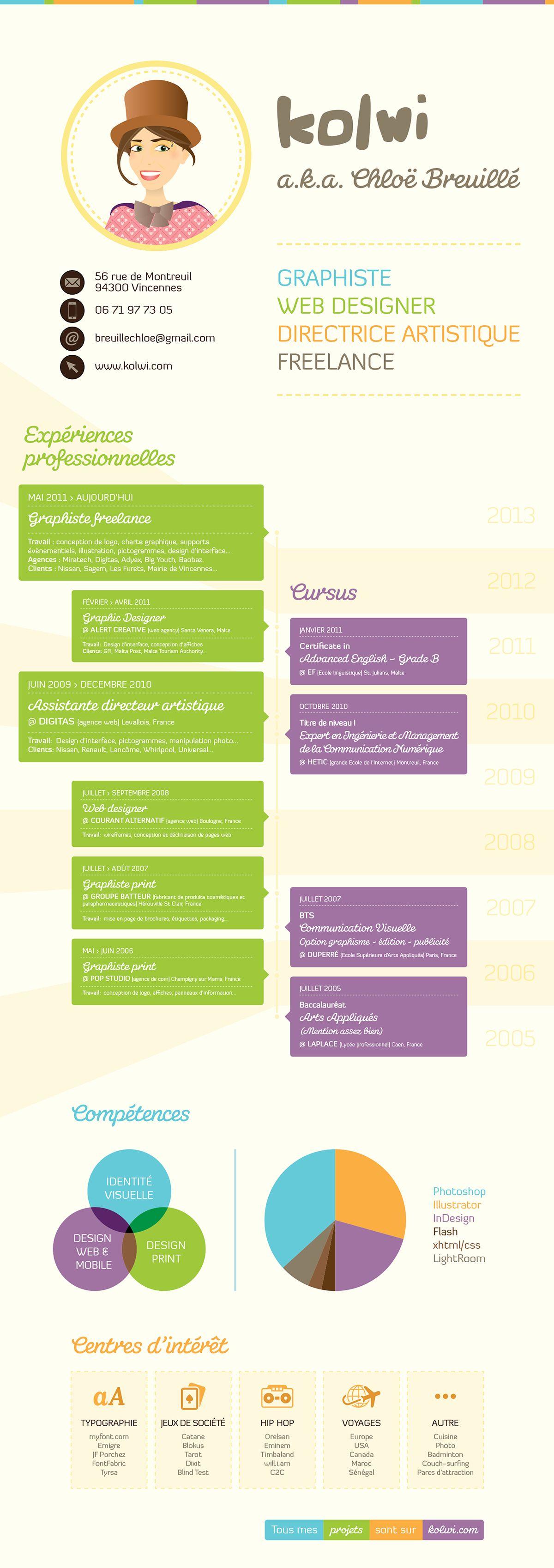 kolwi  freelance  graphic designer  artdirector  resume  cv  2013