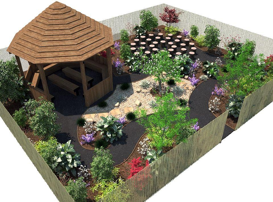 Garden Design Ideas digital image above, is an atribute school small ...