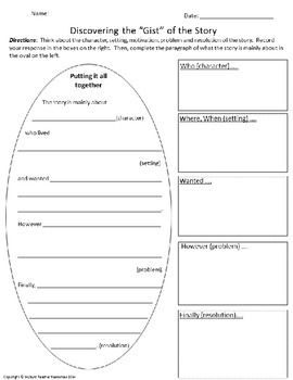Main Idea Graphic Organizer  Paragraph Graphic Organizers And