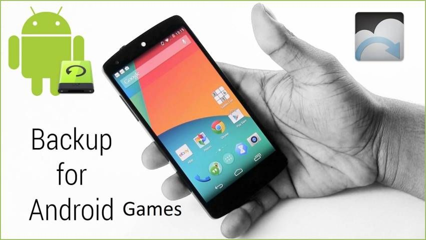 Picture1 Android Backup Android Phone Phone