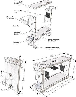 Cut List For A Four Frame Observation Hive Dummies Beek Nucs