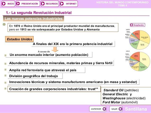 T 6 Segunda Revolución Industrial E Imperialismo 2010 Revolución Industrial Industrial Revolucion