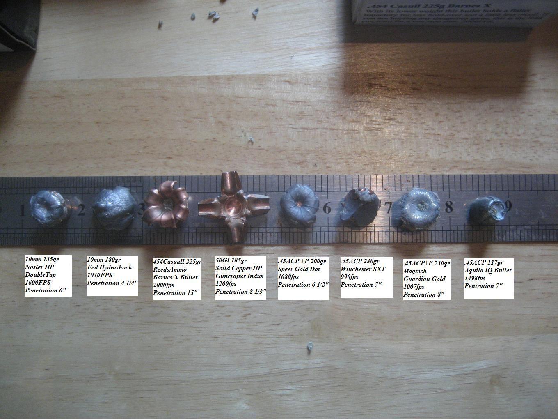 Limited ballistics test and bullet comparison 45 ACP, 50 GI