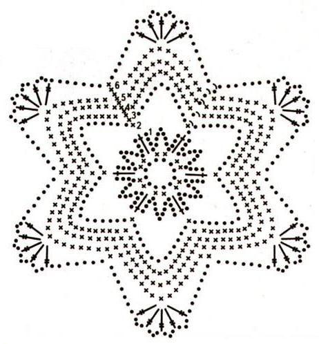 Pin von Květa Horčíková auf Christmas crochet I - snowflakes, bells ...