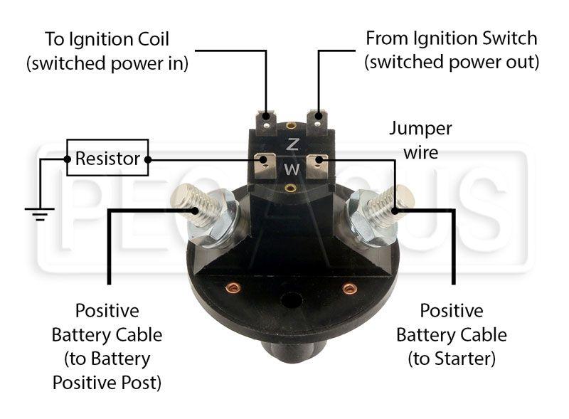 Pin On Automotive Wiring