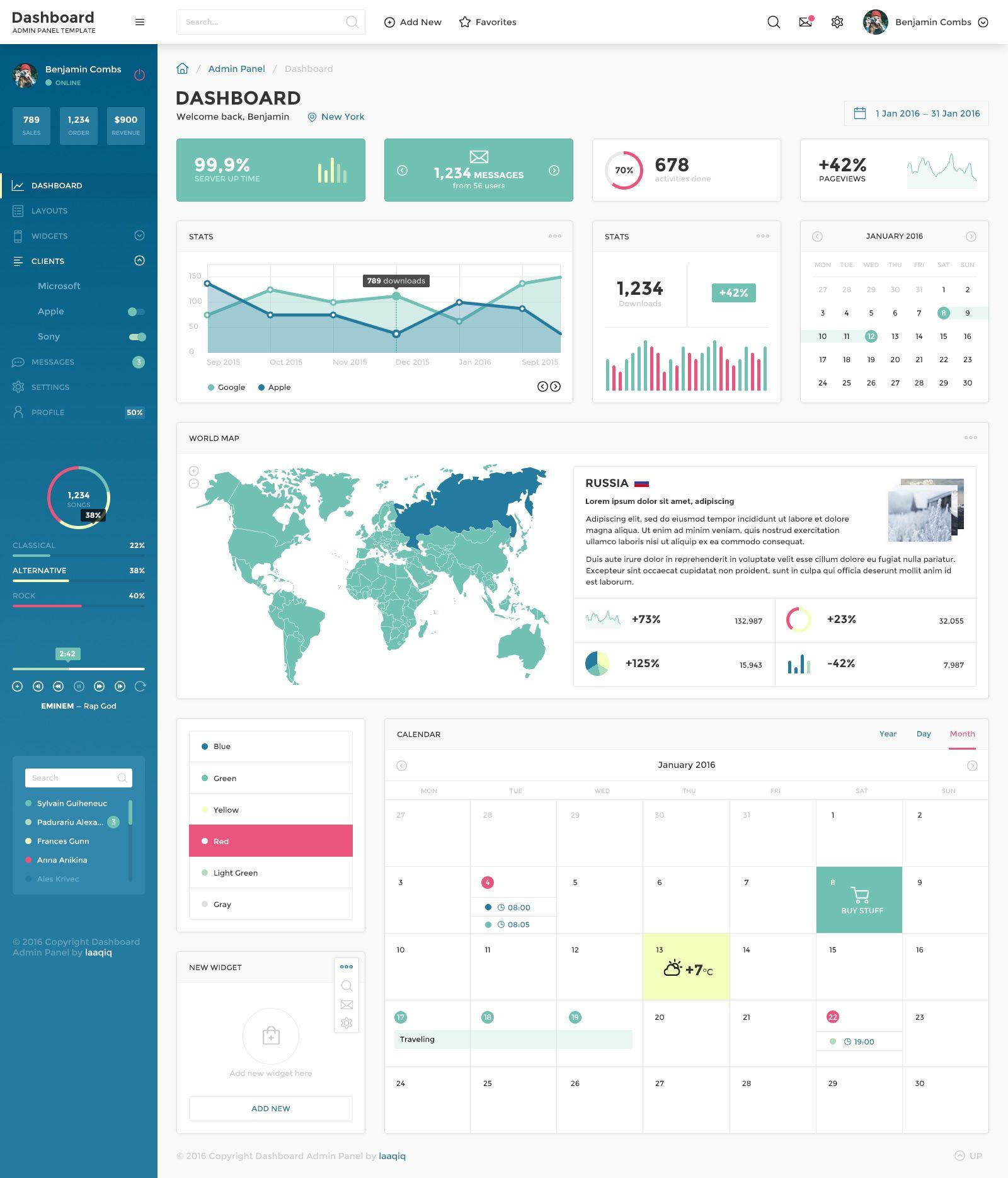Dashboard Admin Panel PSD Template Pinterest
