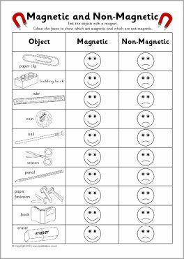 1st grade, 2nd grade, Kindergarten Science Worksheets: Magnets ...