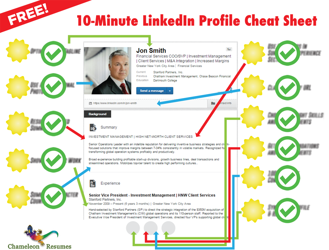 Don't be Ignored! 7 Strategies to Increase LinkedIn InMail