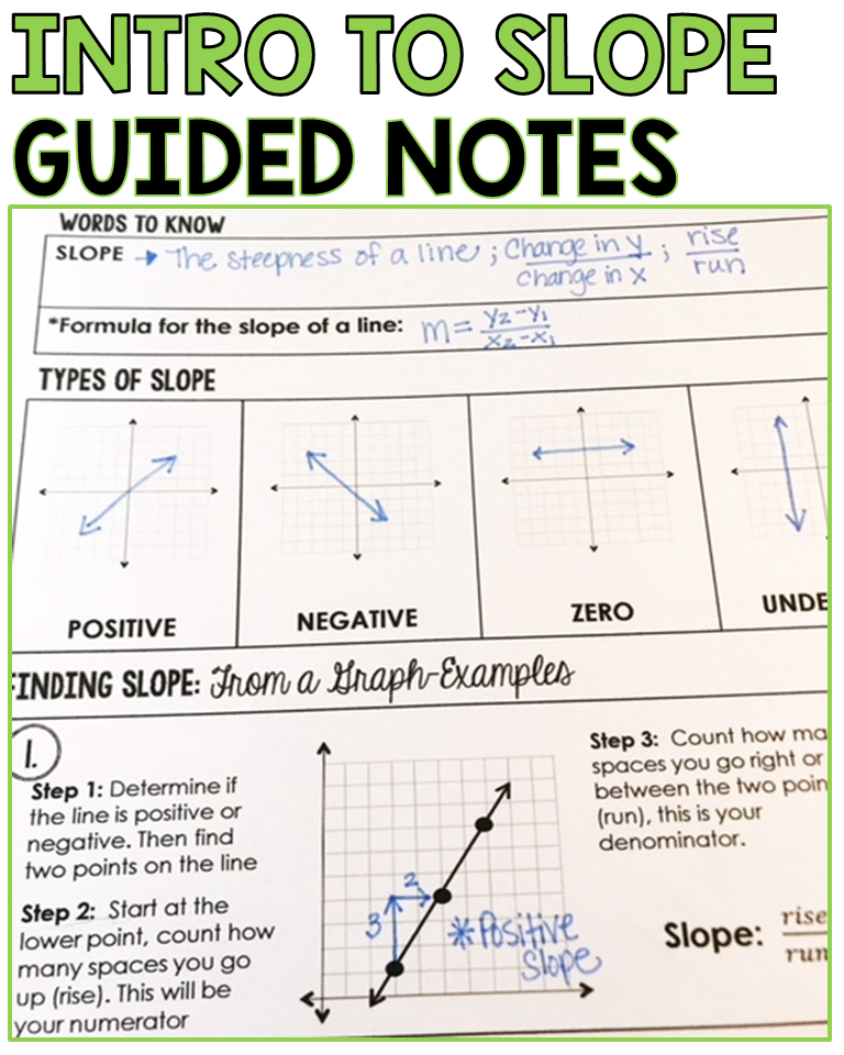 Finding Slope Guided Notes And Practice Guided Notes, Finding Slope,  Practices Worksheets