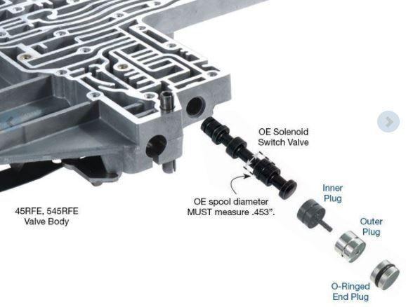 Details about Sonnax 92835-22K 41TE 42RLE 68RFE VLP SOL