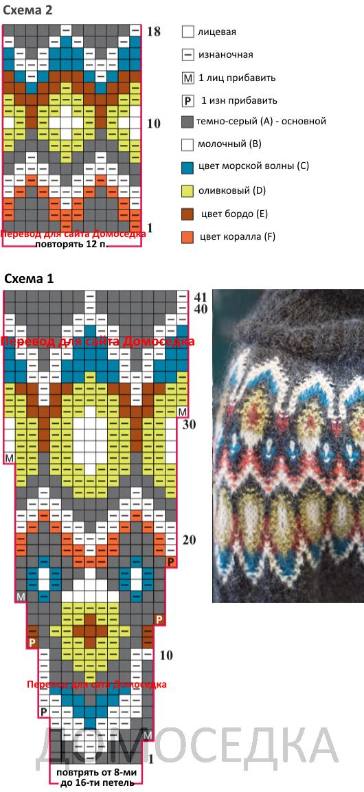 pulover zhakkard shema Домоседка | Anceliga\'s knit dreams ...