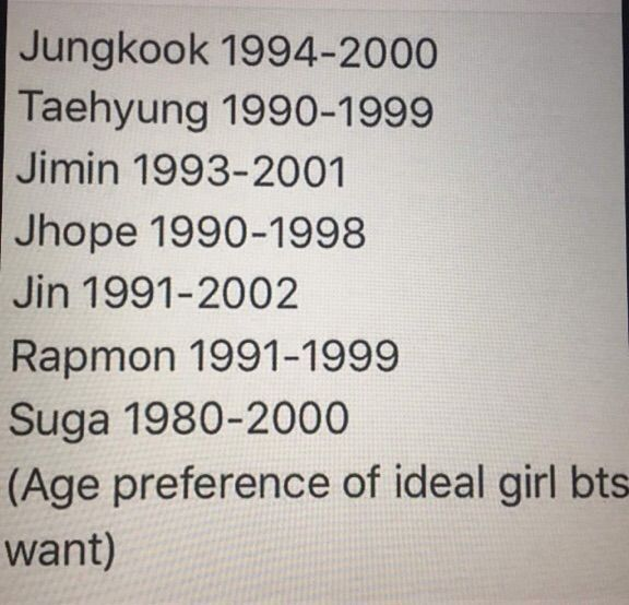 Image result for bts ages oldest to youngest 2017     Is it right